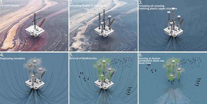 плавучие нефтяные платформы