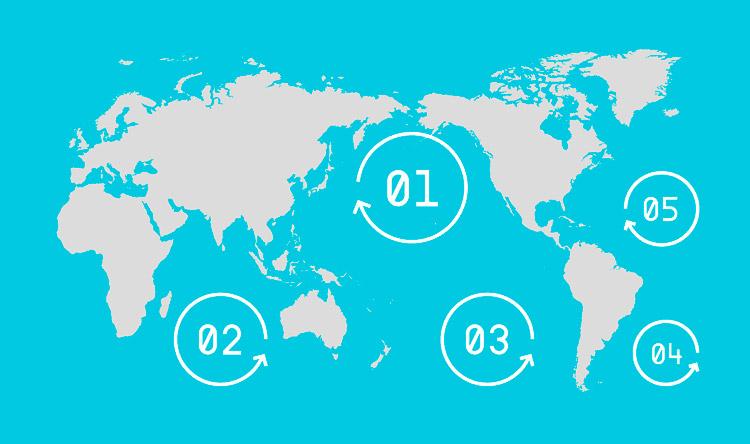 мусорные пятна в мировом океане